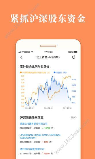 倍操盘app安卓最新版图片1